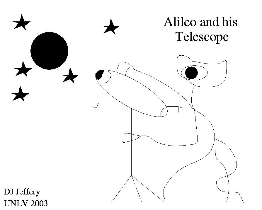 Telescope Parts Diagram Galileo Telescope Diagram