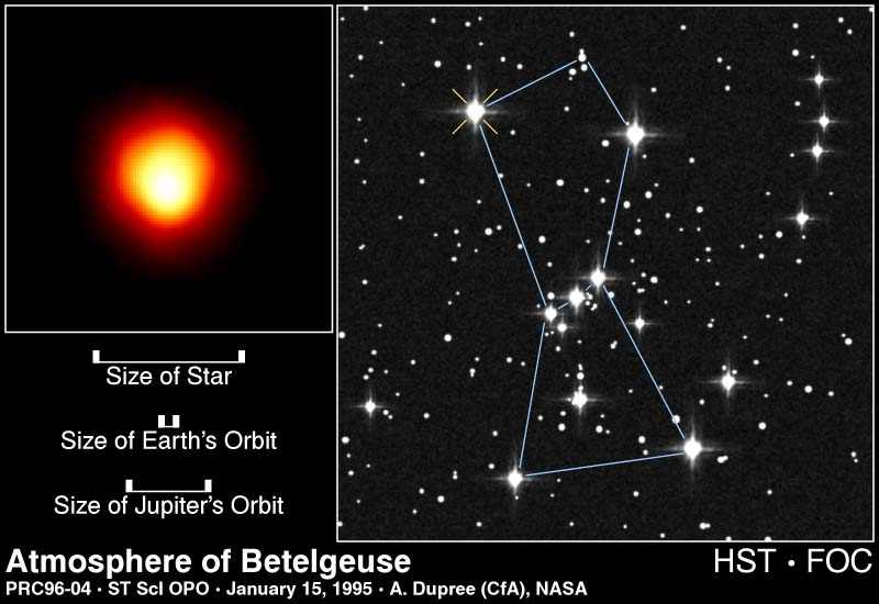 Constellations, Clusters of Stars, and Star Names